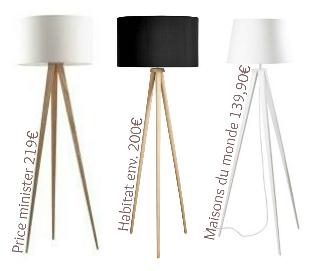 Souvent DIY : Une lampe d'inspiration scandinave - Best of Vanity WD55