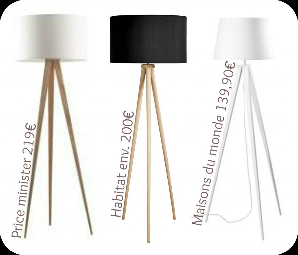 Faire Une Lampe De Chevet Soi Meme diy : une lampe d'inspiration scandinave – best of vanity
